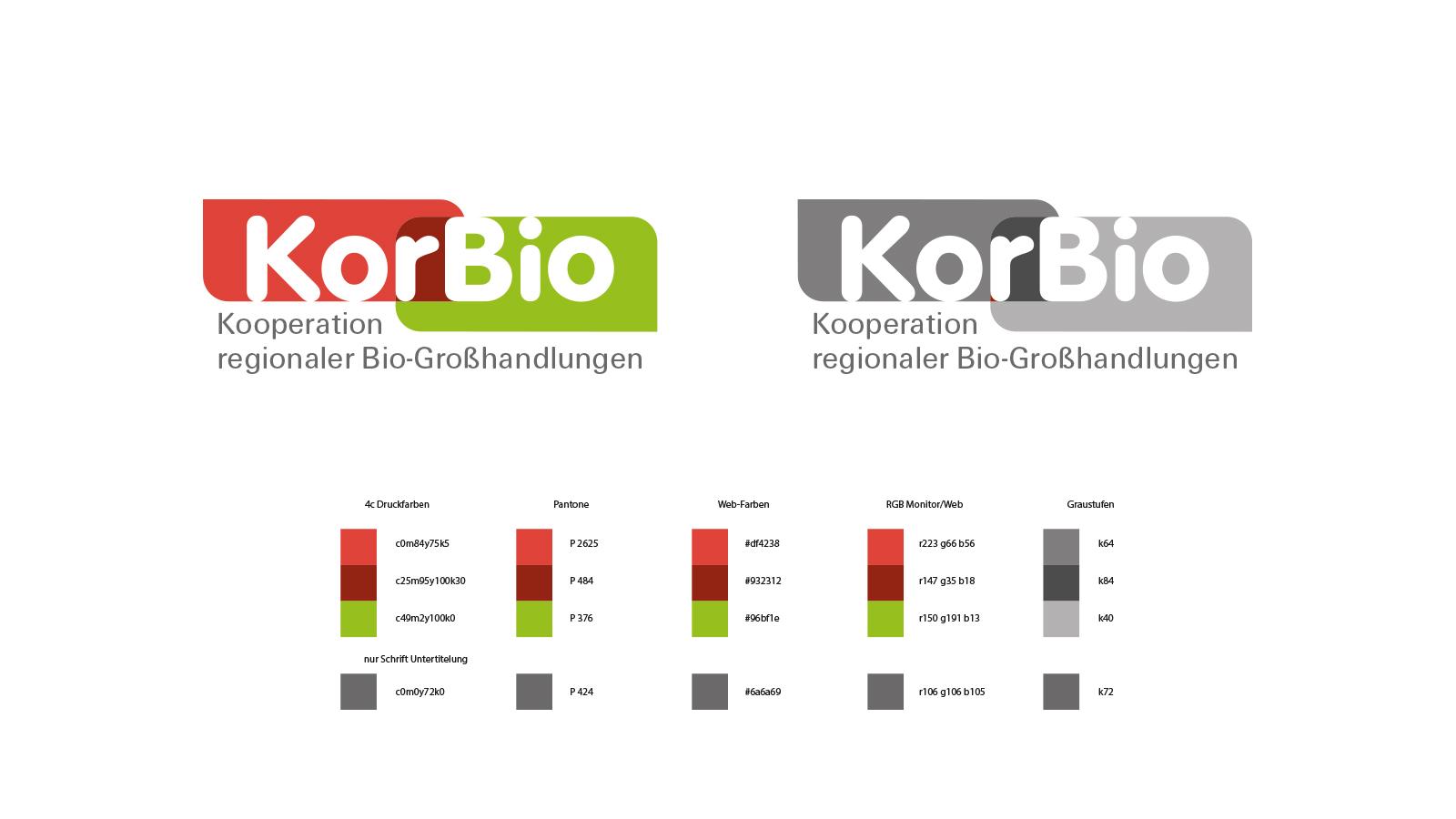 KorBio GmbH